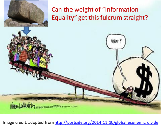 Information Equalization